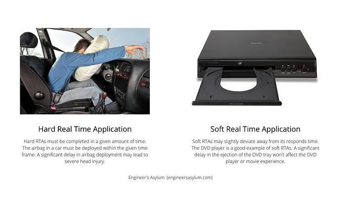 Example for Hard RTA & Soft RTA
