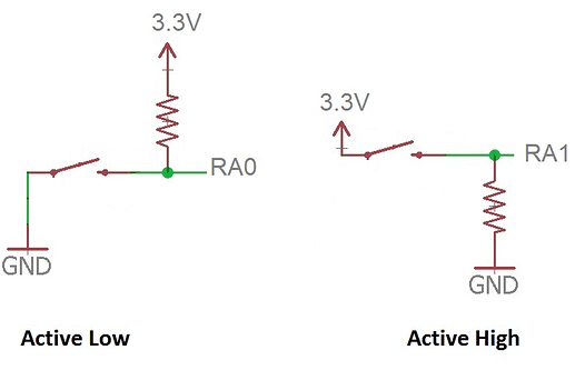 Two modes of switching
