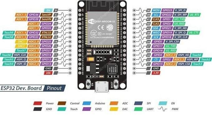 Medical-Ventilator-STONE HMI-ESP32 (7)
